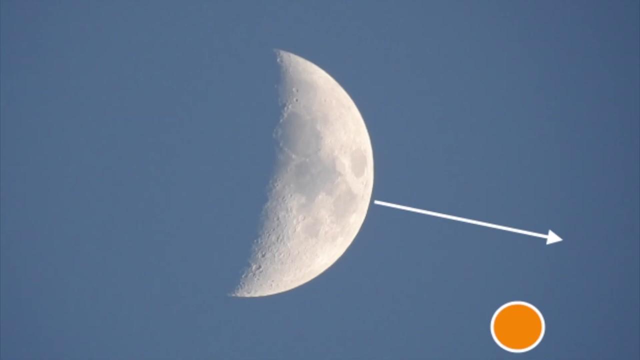 האם הירח מואר על ידי השמש?